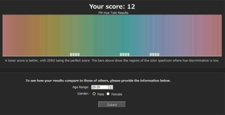 Munsell Hue Test